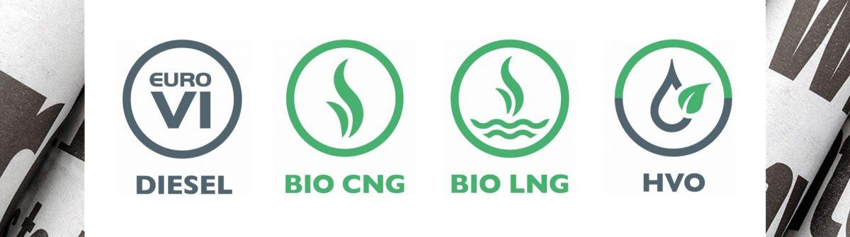 Biokraftstoffe bei IVECO